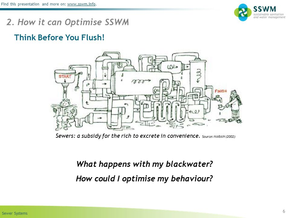 What happens with my blackwater How could I optimise my behaviour