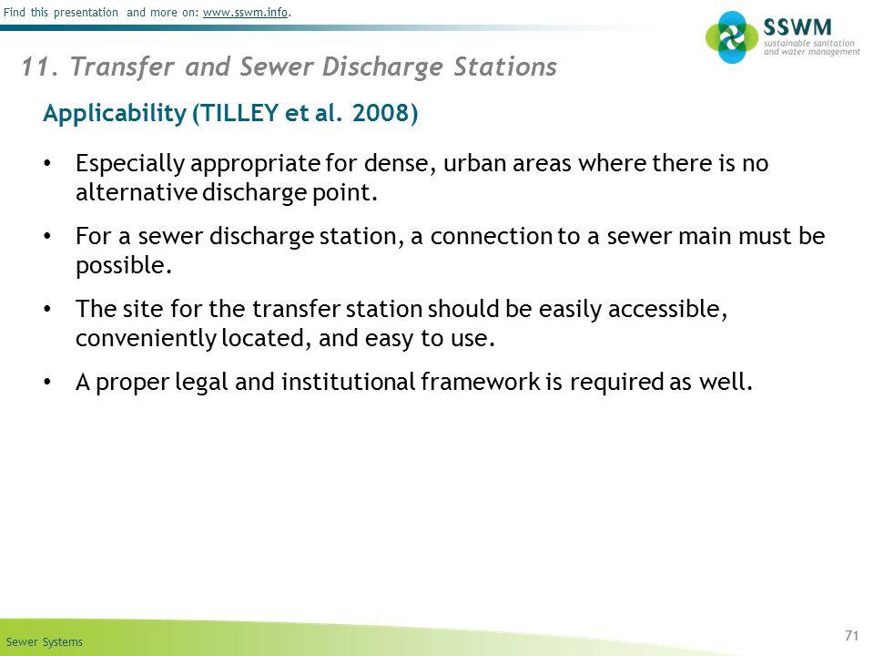 Applicability (TILLEY et al. 2008)