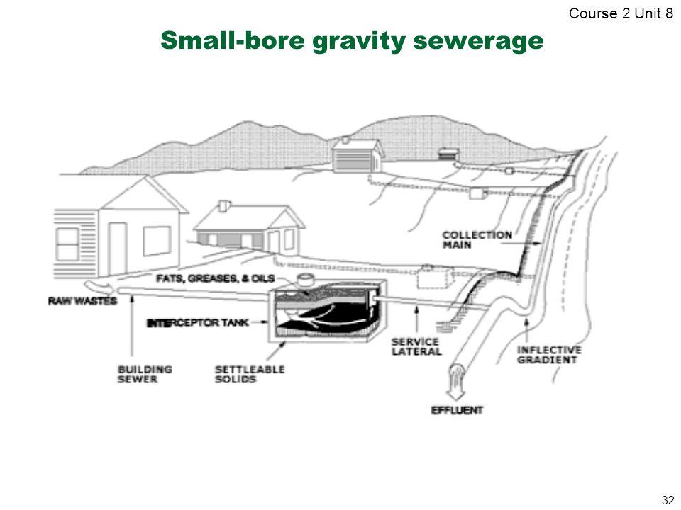 Small-bore gravity sewerage