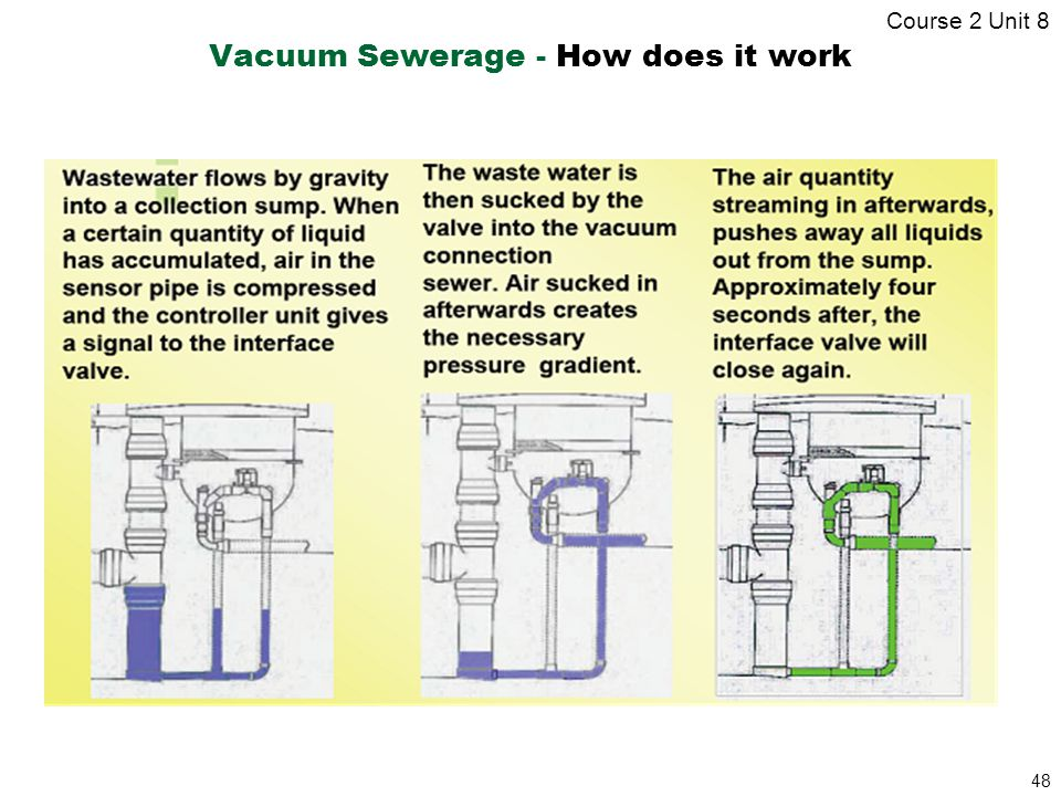 Vacuum Sewerage - How does it work