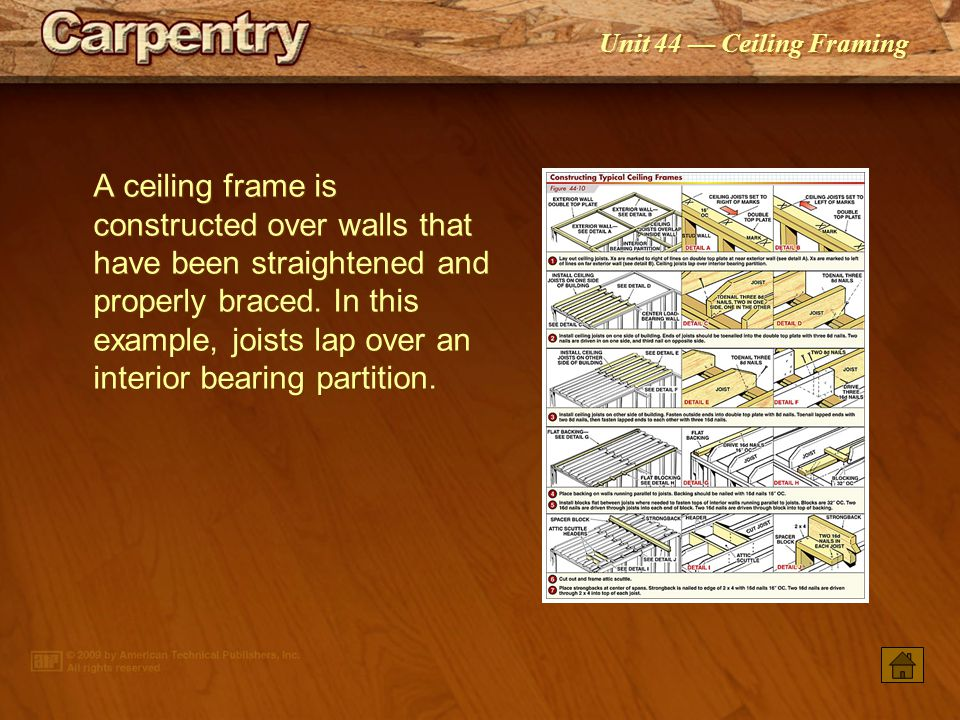 A ceiling frame is constructed over walls that have been straightened and properly braced. In this example, joists lap over an interior bearing partition.