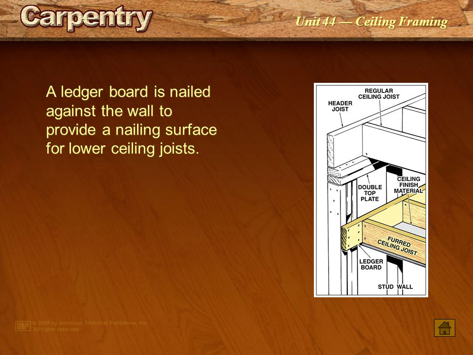 A ledger board is nailed against the wall to provide a nailing surface for lower ceiling joists.