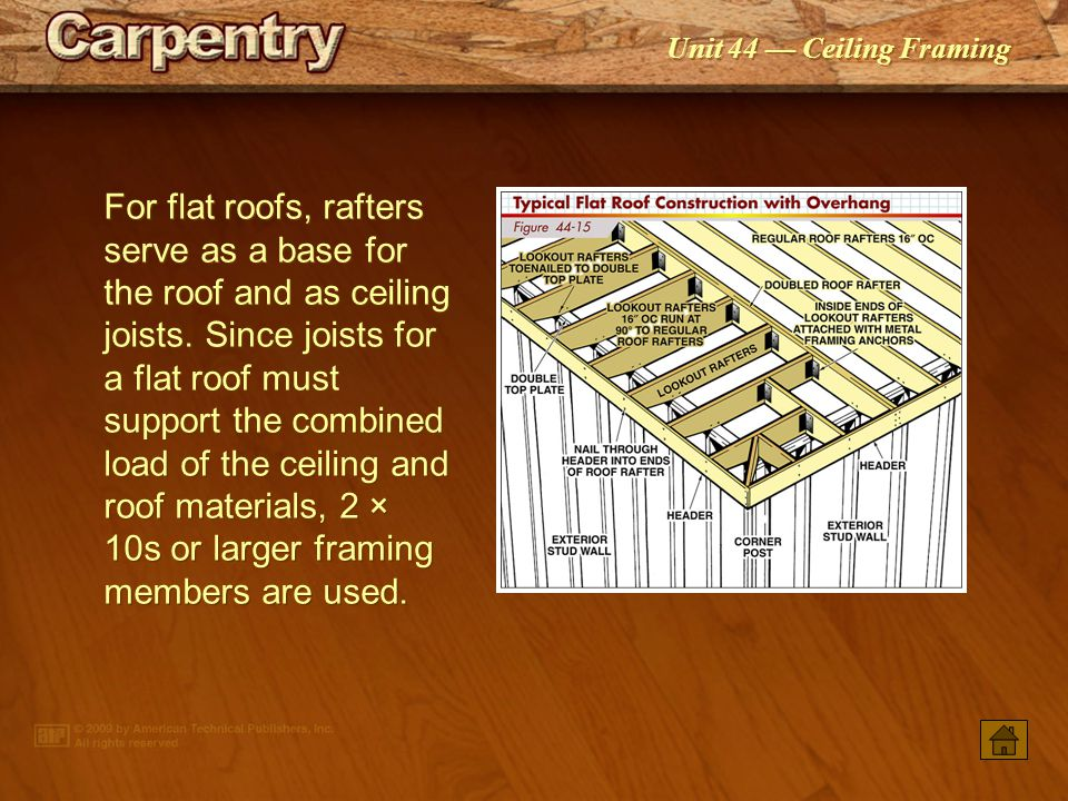 For flat roofs, rafters serve as a base for the roof and as ceiling joists. Since joists for a flat roof must support the combined load of the ceiling and roof materials, 2 × 10s or larger framing members are used.