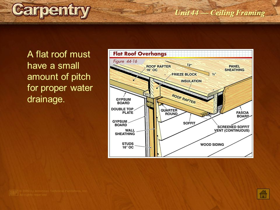A flat roof must have a small amount of pitch for proper water drainage.