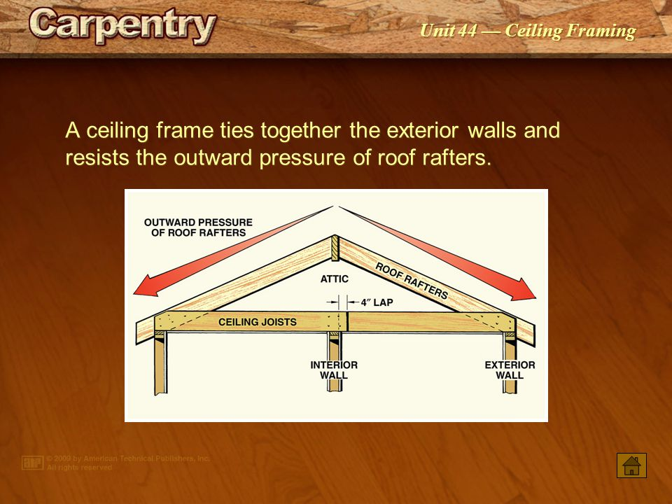 A ceiling frame ties together the exterior walls and resists the outward pressure of roof rafters.