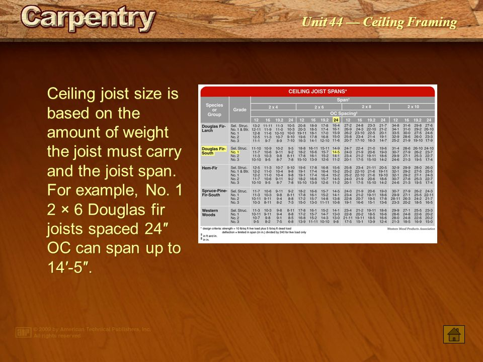 Ceiling joist size is based on the amount of weight the joist must carry and the joist span. For example, No. 1 2 × 6 Douglas fir joists spaced 24″ OC can span up to 14′-5″.
