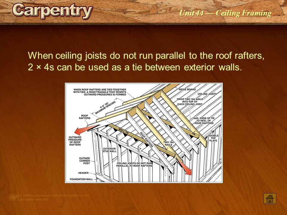 When ceiling joists do not run parallel to the roof rafters, 2 × 4s can be used as a tie between exterior walls.