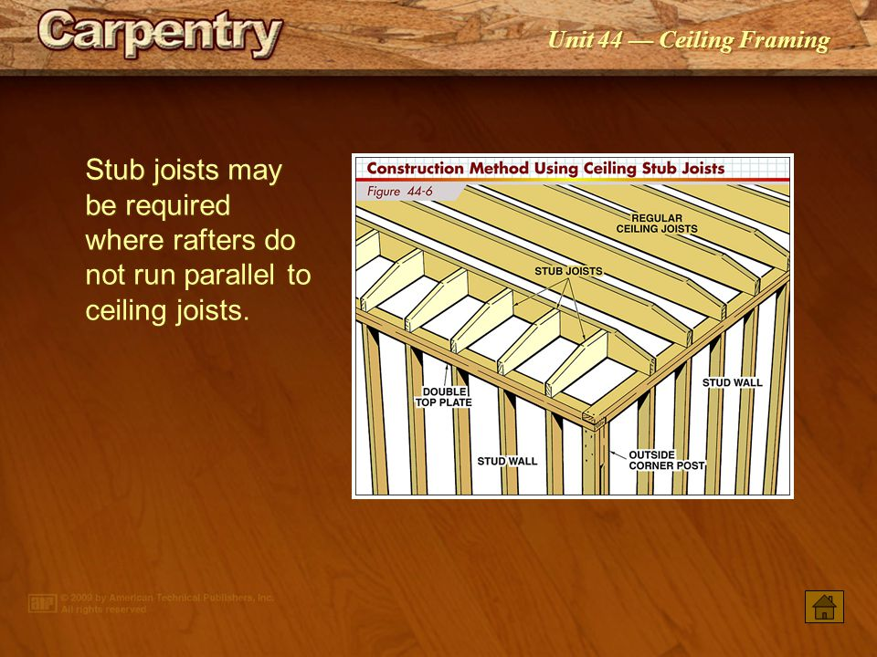 Stub joists may be required where rafters do not run parallel to ceiling joists.