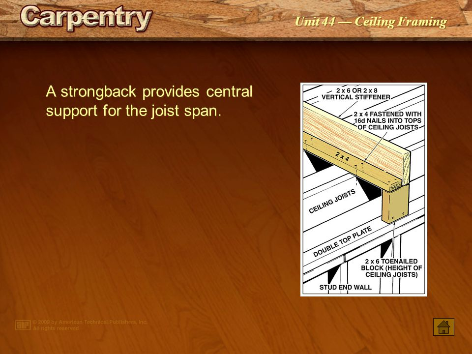 A strongback provides central support for the joist span.