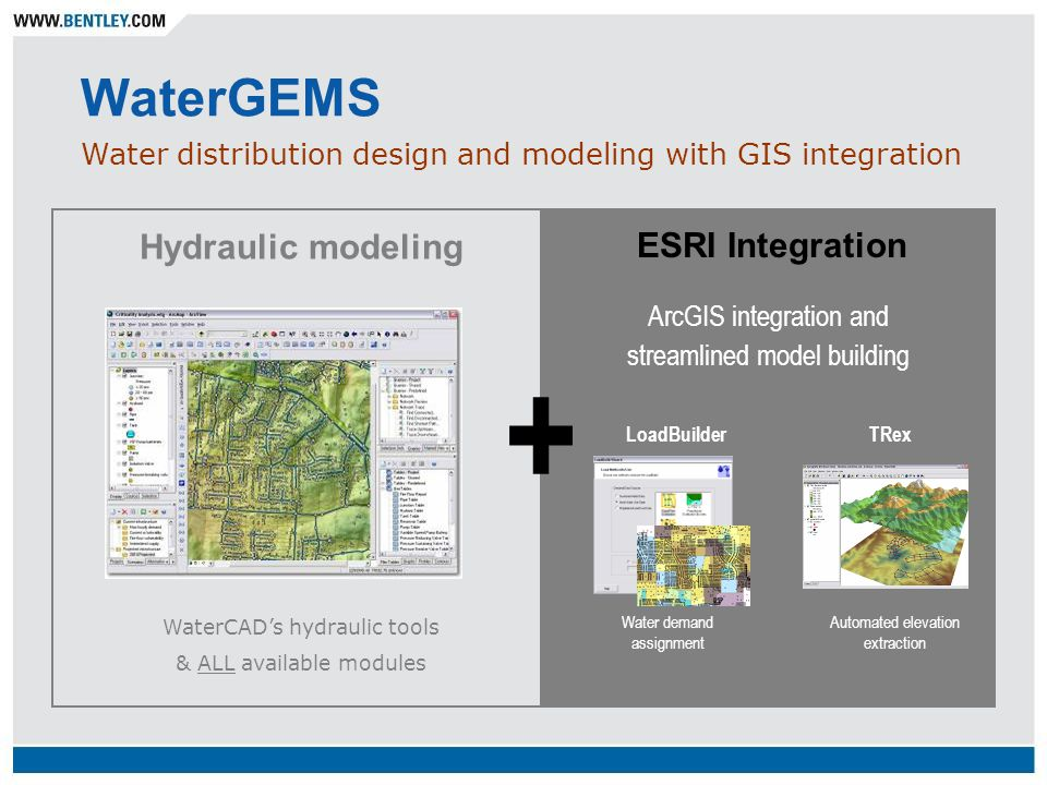 + WaterGEMS Hydraulic modeling ESRI Integration