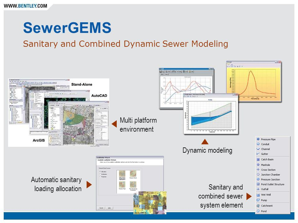 SewerGEMS Sanitary and Combined Dynamic Sewer Modeling
