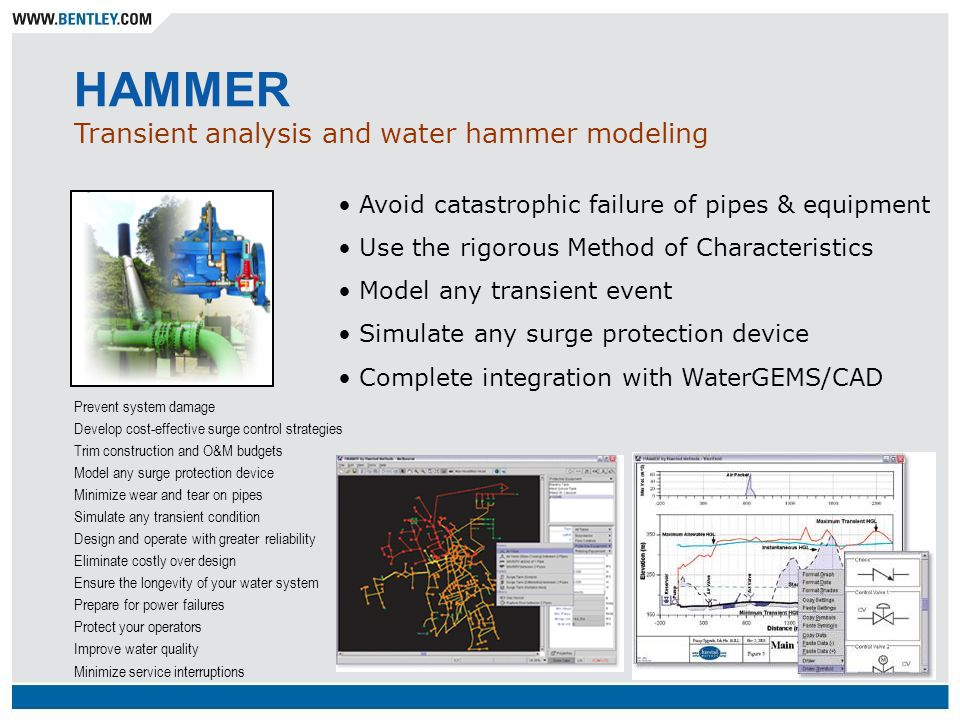 HAMMER Transient analysis and water hammer modeling