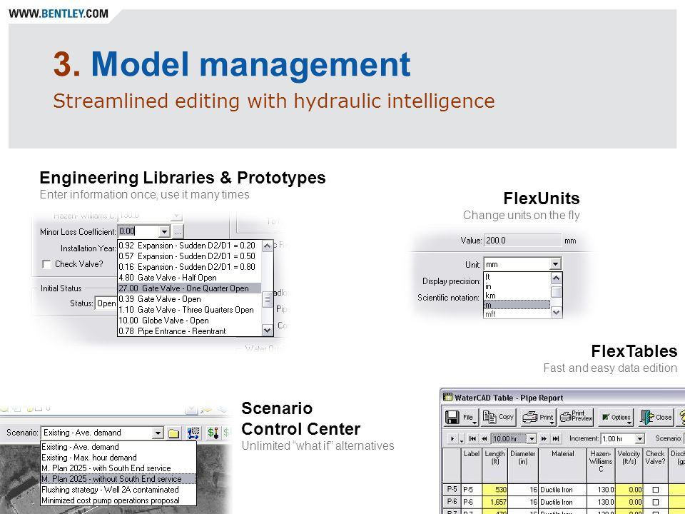 3. Model management Streamlined editing with hydraulic intelligence
