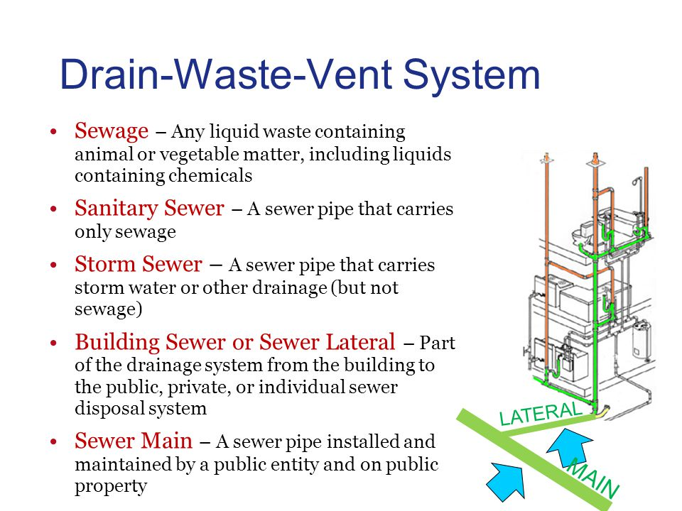 Drain-Waste-Vent System