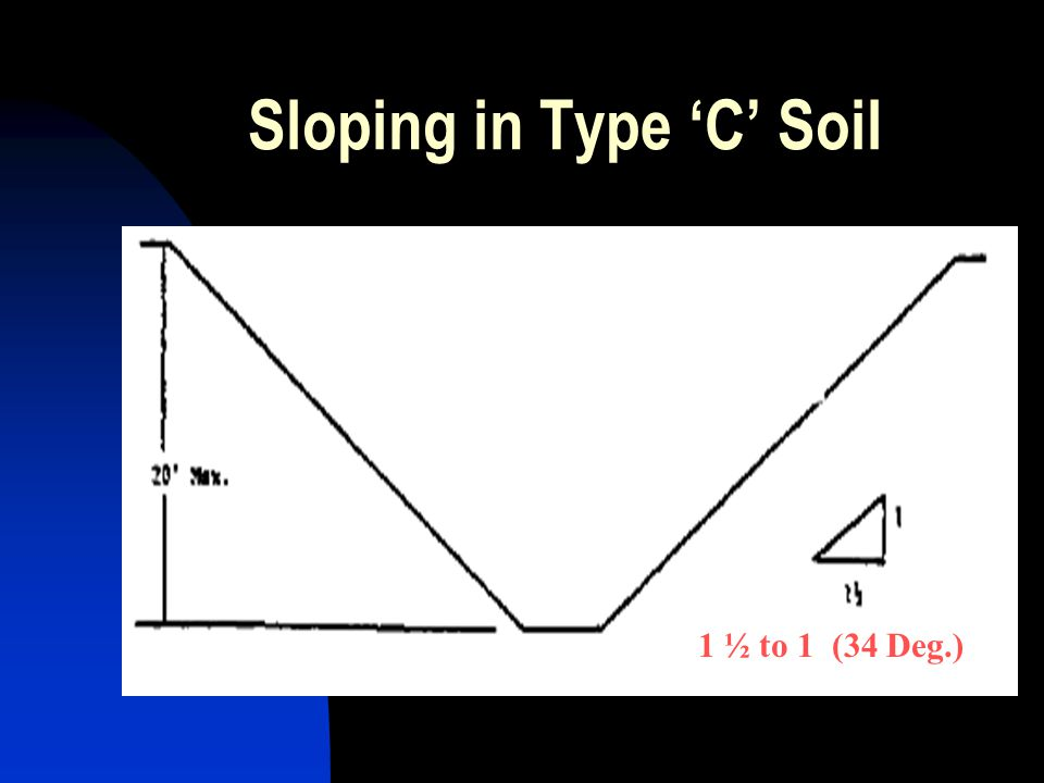 Sloping in Type 'C' Soil