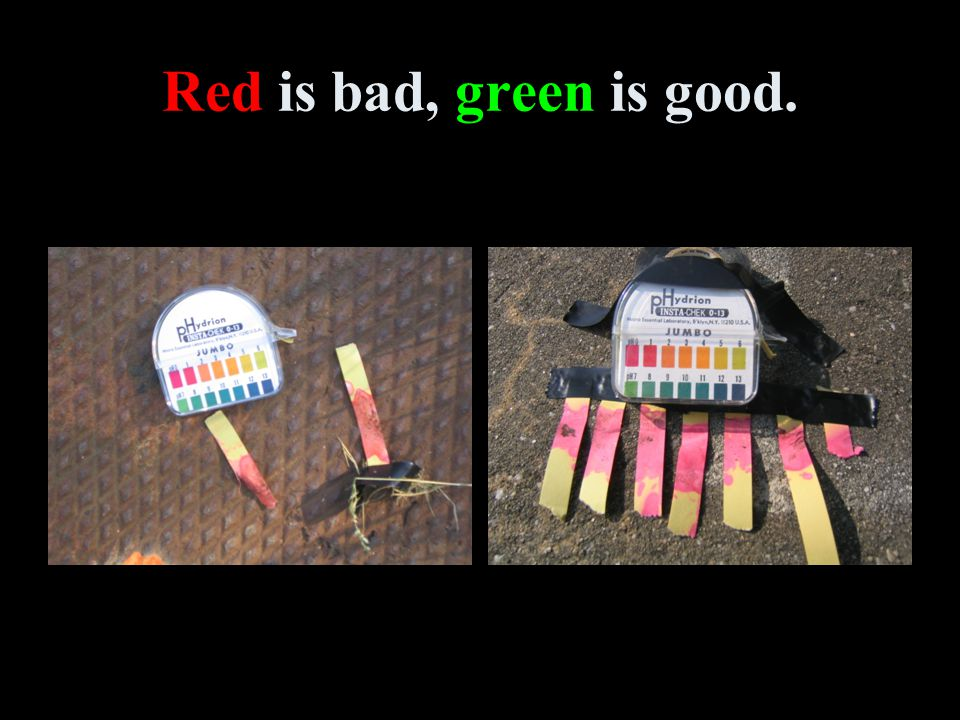 Red is bad, green is good.