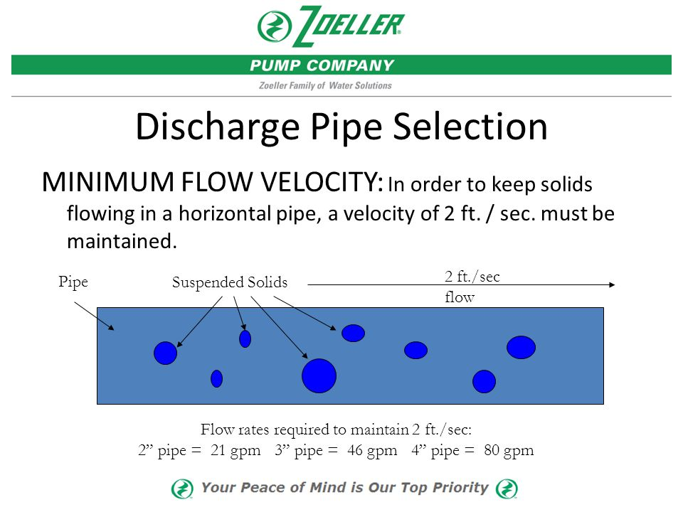 Discharge Pipe Selection