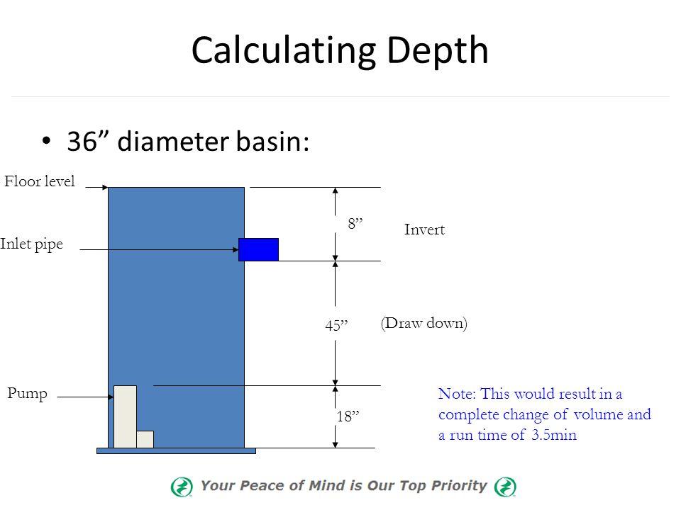 Calculating Depth 36 diameter basin: Floor level 8 Invert Inlet pipe