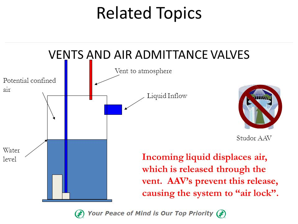 VENTS AND AIR ADMITTANCE VALVES