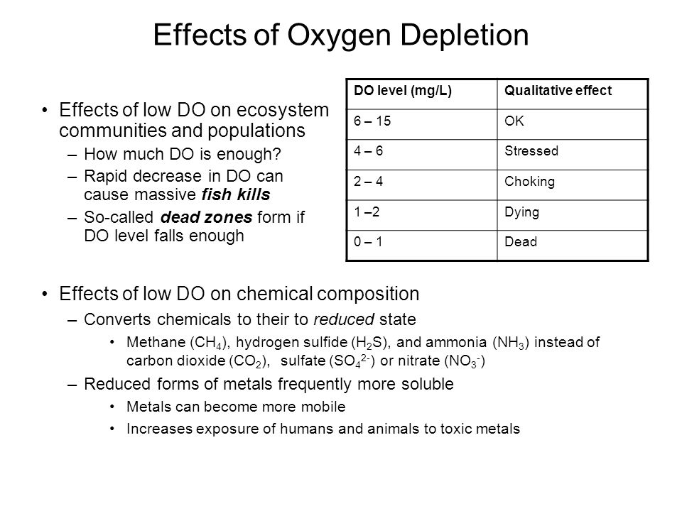 Effects of Oxygen Depletion