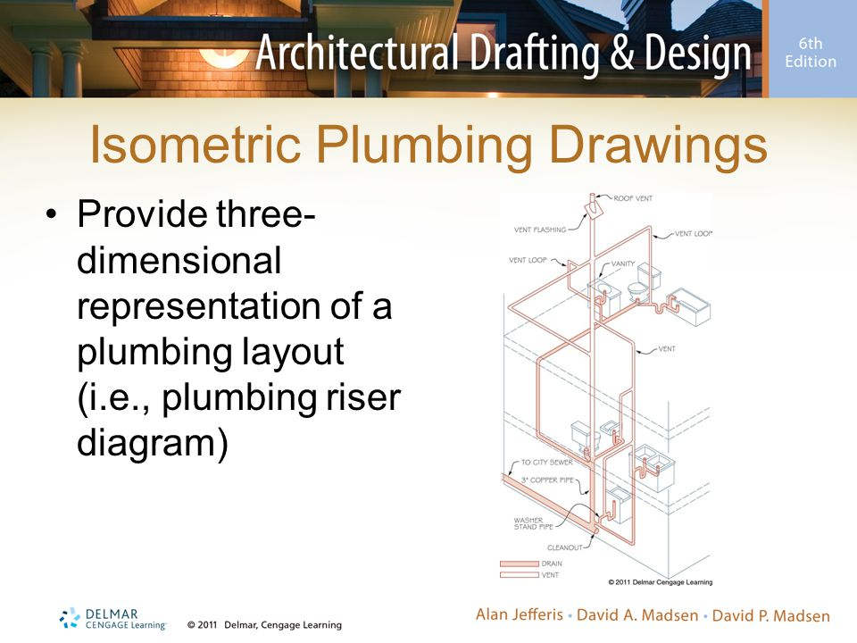 Isometric Plumbing Drawings