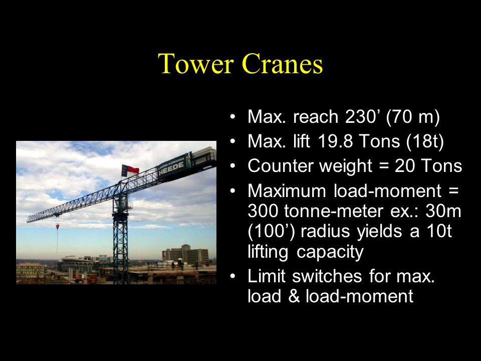 Tower Cranes Max. reach 230' (70 m) Max. lift 19.8 Tons (18t)