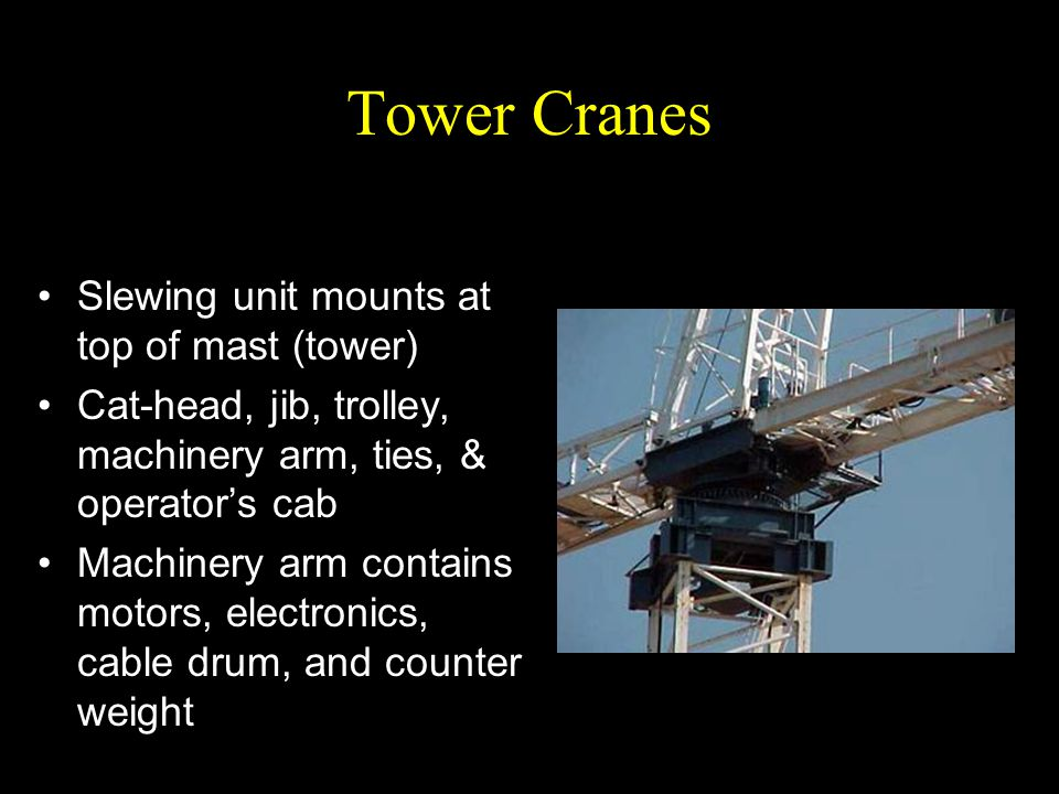 Tower Cranes Slewing unit mounts at top of mast (tower)