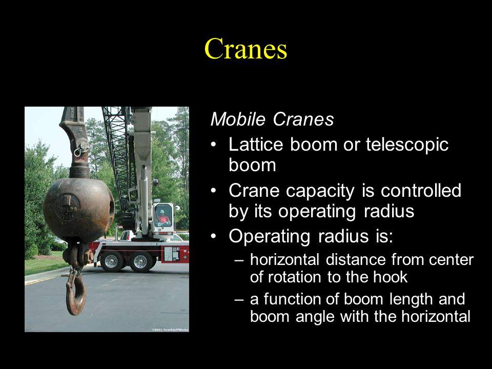 Cranes Mobile Cranes Lattice boom or telescopic boom