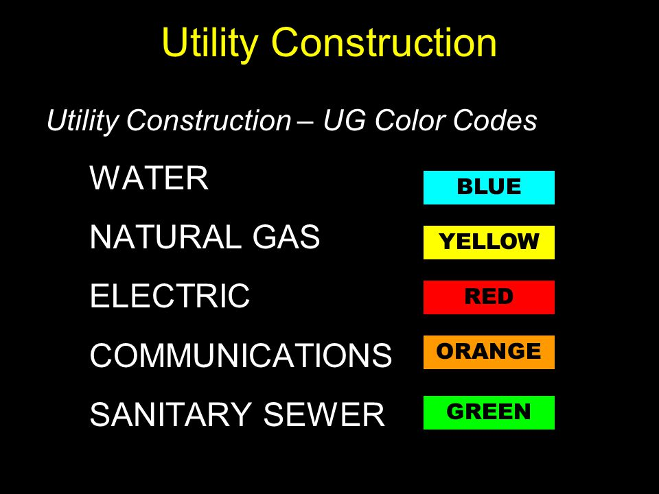 Utility Construction NATURAL GAS ELECTRIC COMMUNICATIONS