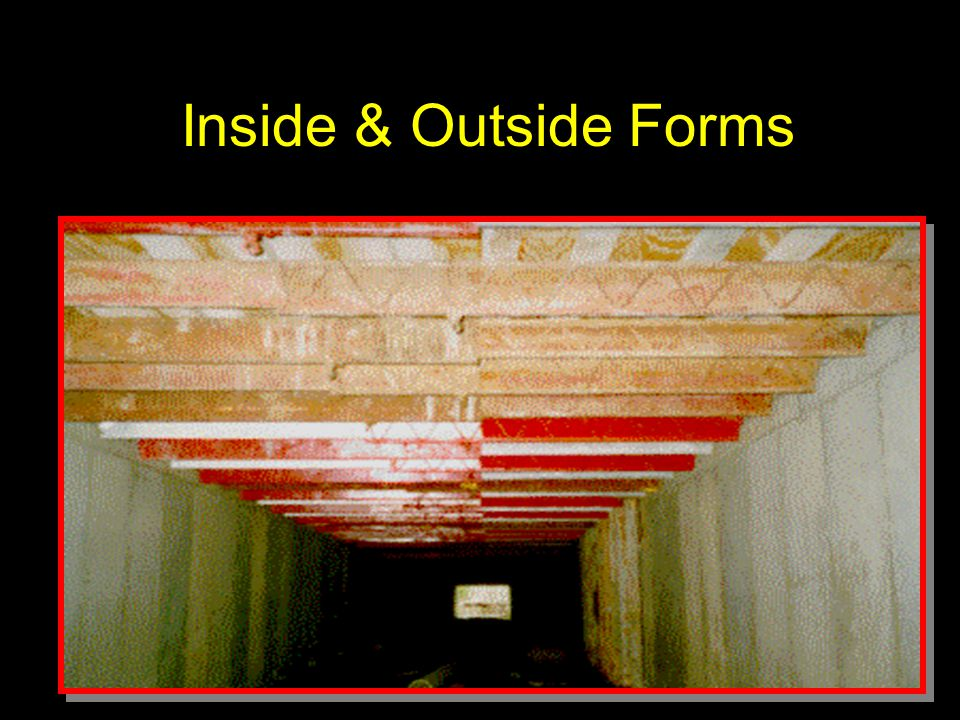 Inside & Outside Forms