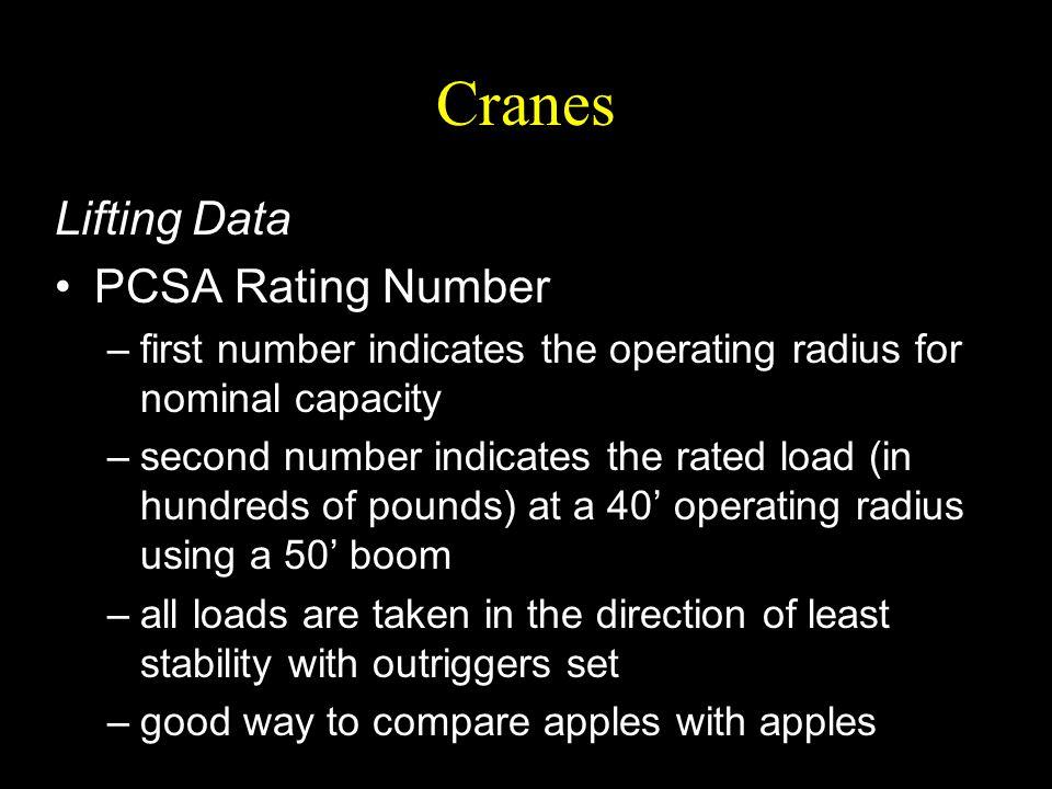 Cranes Lifting Data PCSA Rating Number