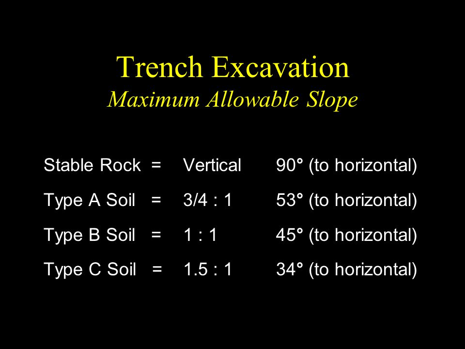 Trench Excavation Maximum Allowable Slope