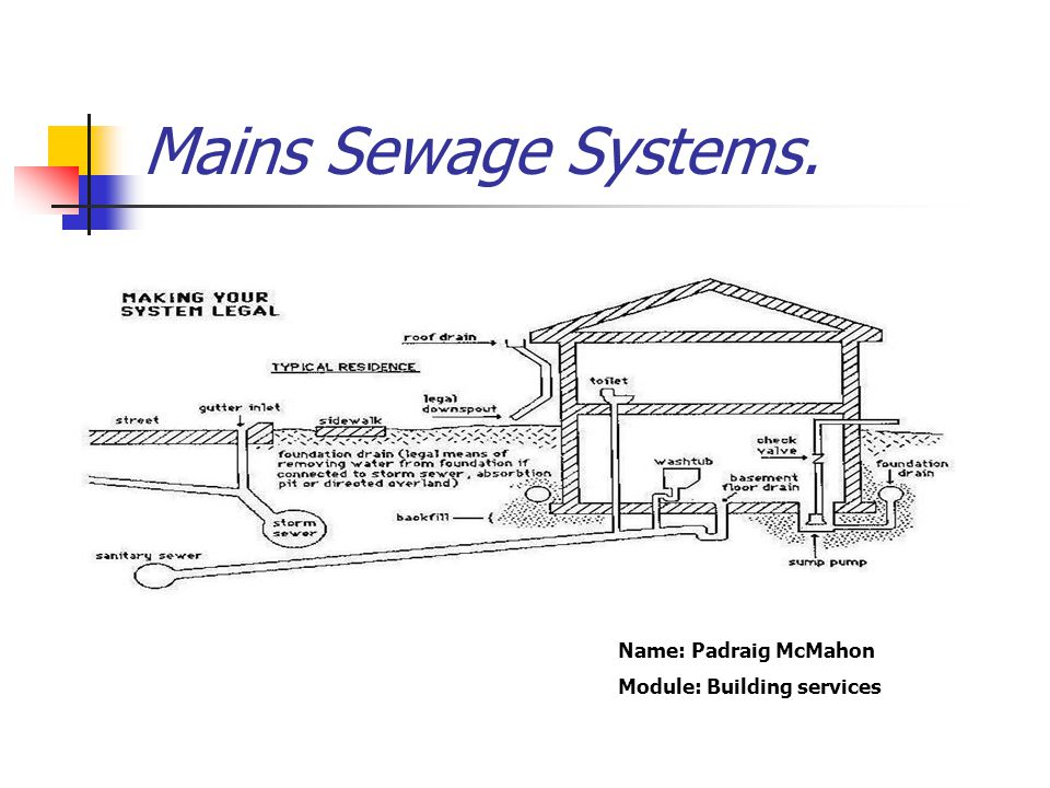 Mains Sewage Systems. Name: Padraig McMahon Module: Building services