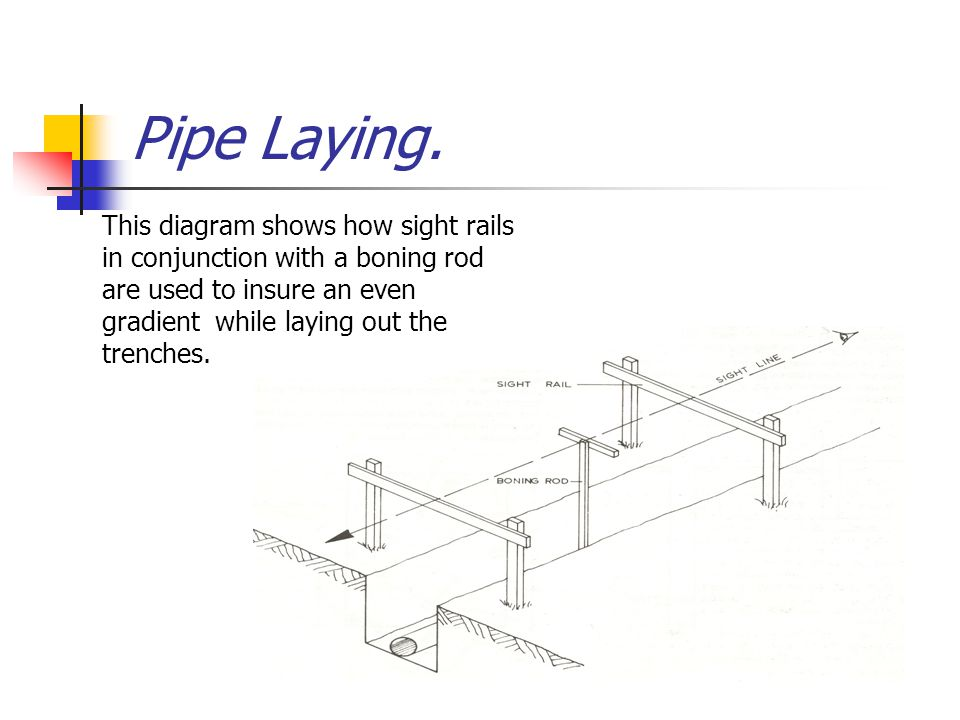 Pipe Laying.