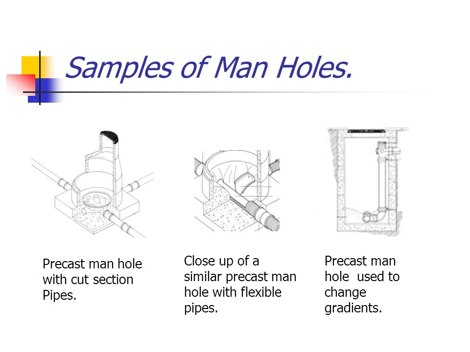 Samples of Man Holes. Close up of a similar precast man hole with flexible pipes. Precast man hole used to change gradients.