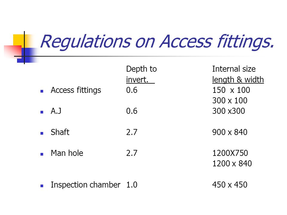 Regulations on Access fittings.