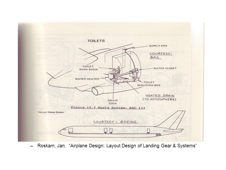 Roskam, Jan. Airplane Design: Layout Design of Landing Gear & Systems