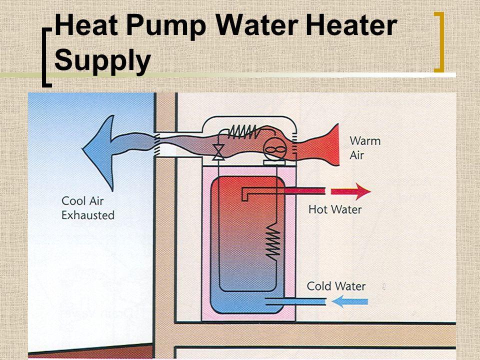 Heat Pump Water Heater Supply