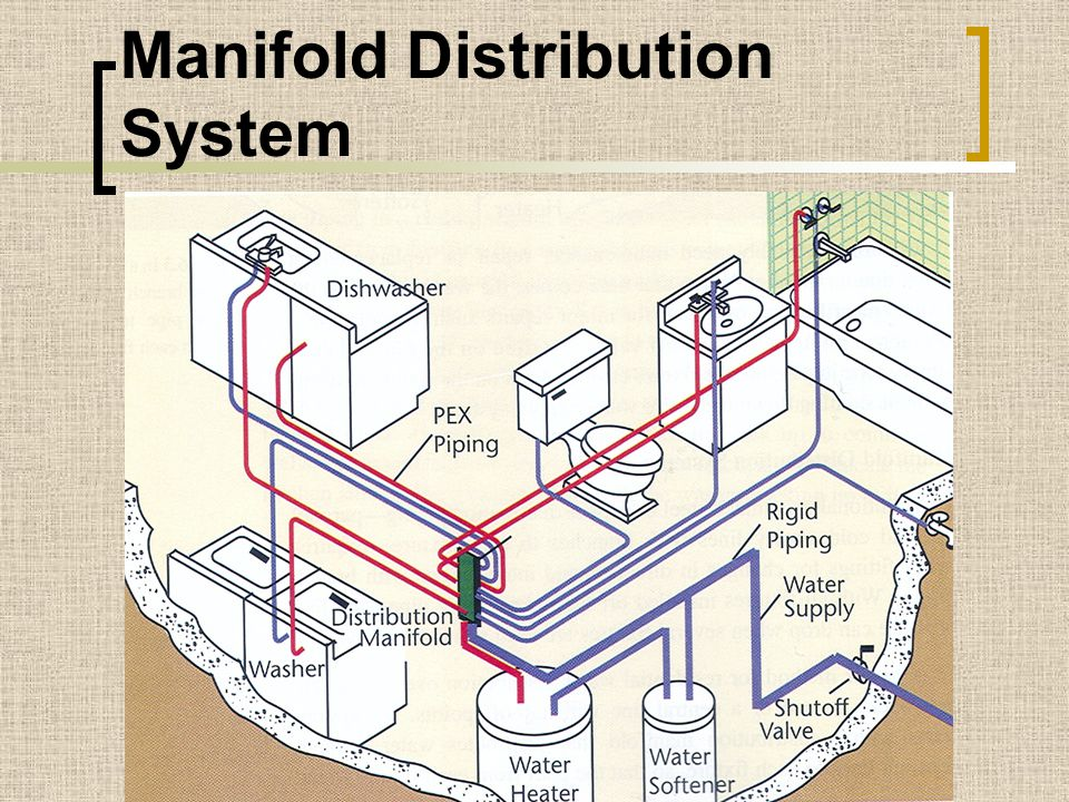 Manifold Distribution System