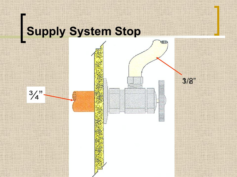 Supply System Stop 1/2 3/8 ¾ ½