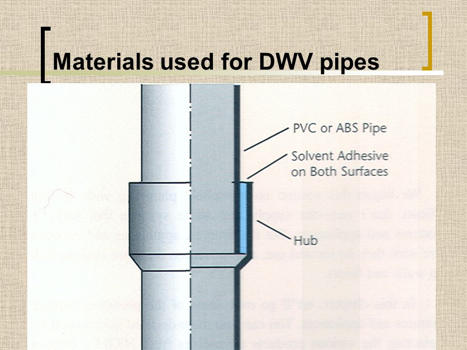 Materials used for DWV pipes