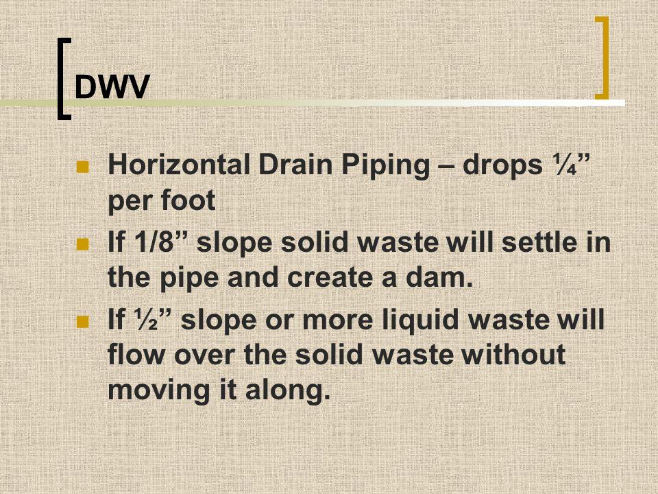 DWV Horizontal Drain Piping – drops ¼ per foot
