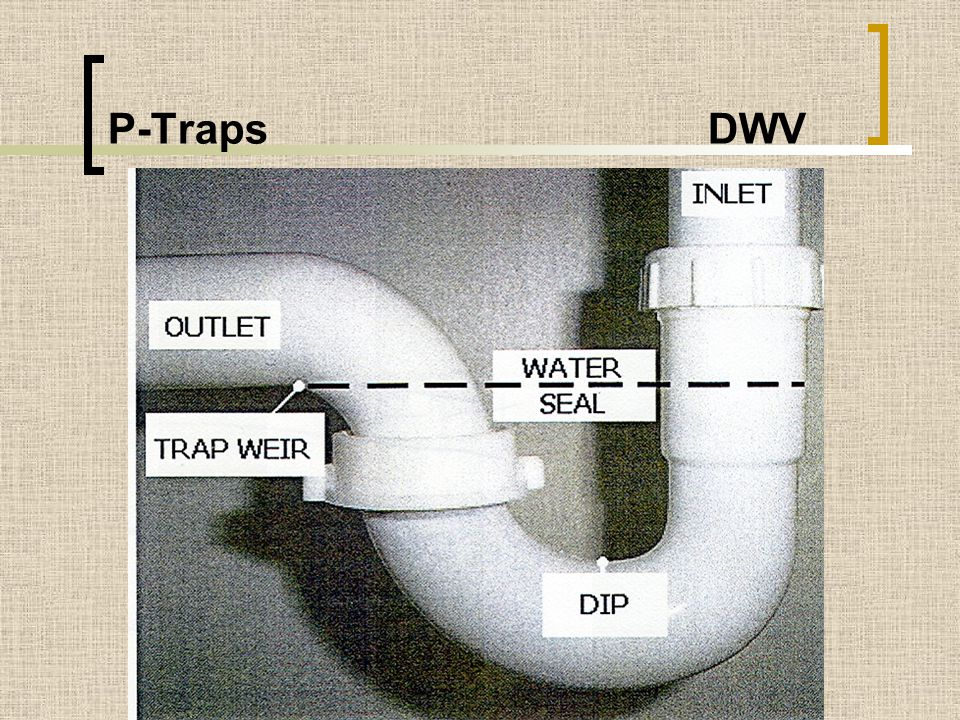 P-Traps DWV If water falls below the dip gasses will get into the house. Summer homes example