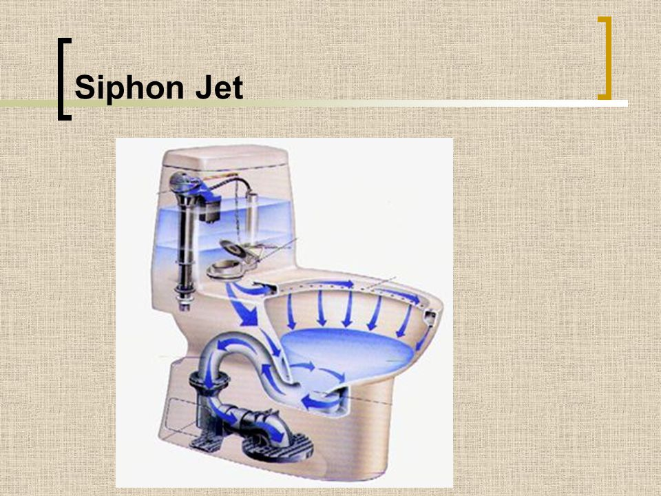 Siphon Jet