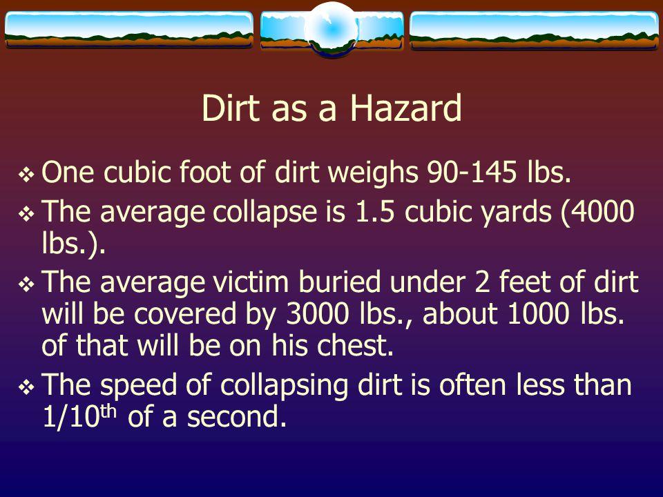 Dirt as a Hazard One cubic foot of dirt weighs 90-145 lbs.