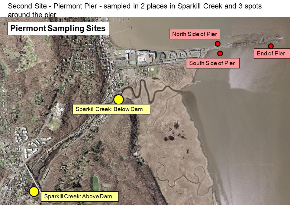 Piermont Sampling Sites
