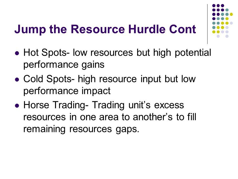 Jump the Resource Hurdle Cont