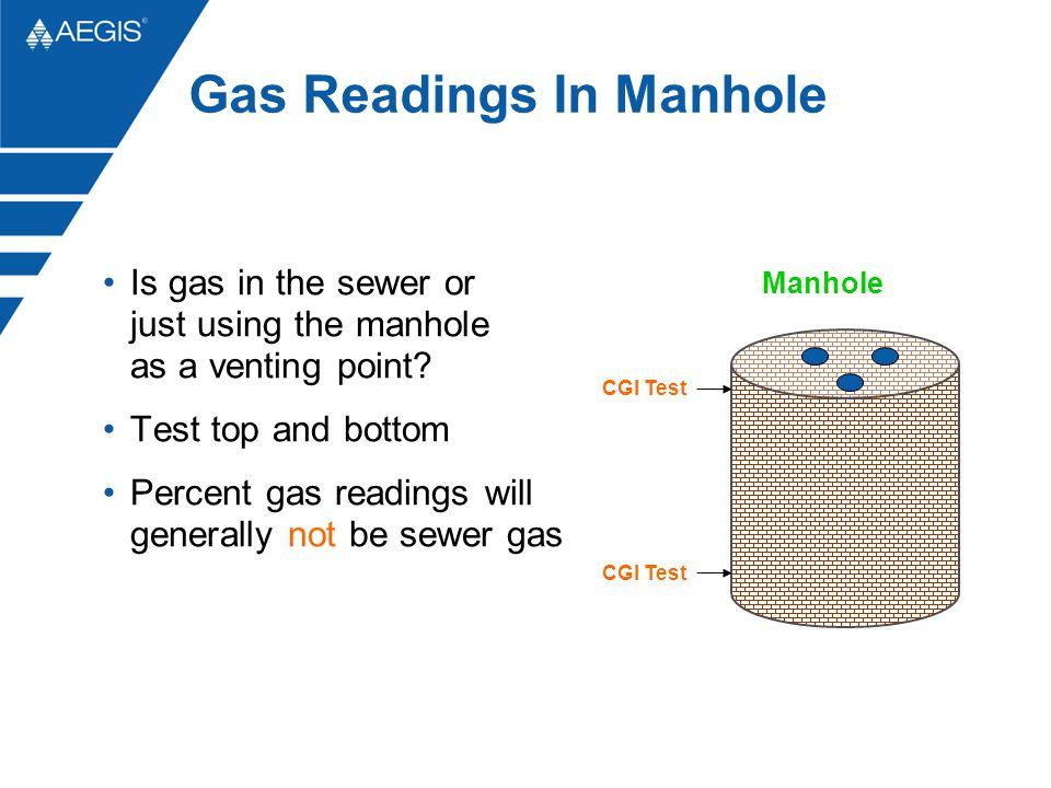 Gas Readings In Manhole