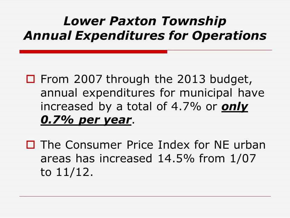 Lower Paxton Township Annual Expenditures for Operations