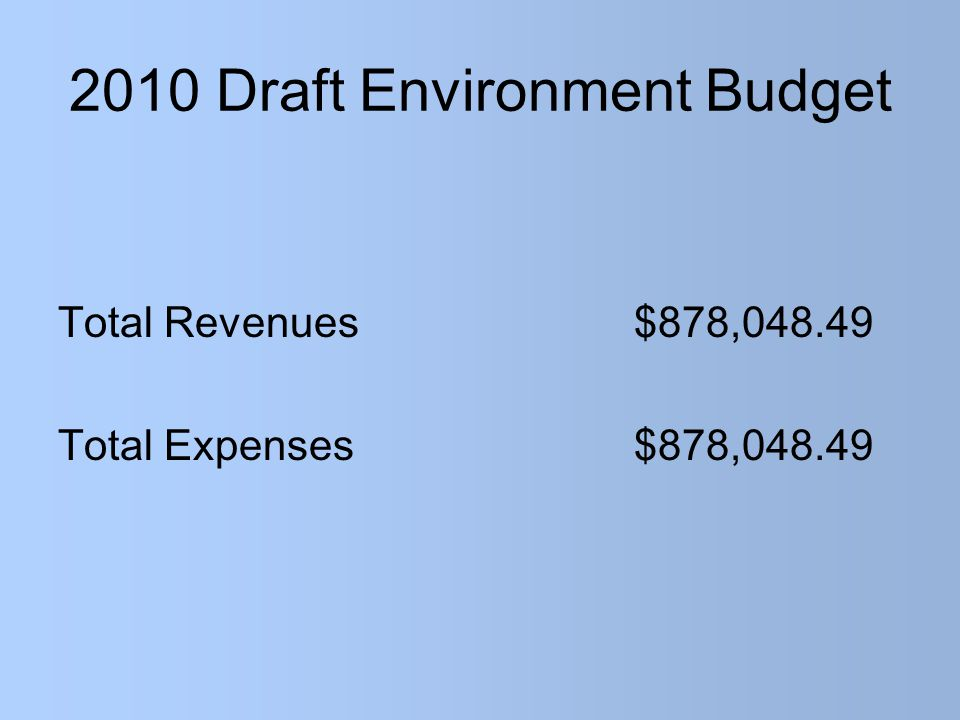 2010 Draft Environment Budget